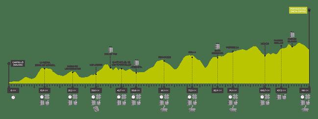 CSP 118k perfil de carrera