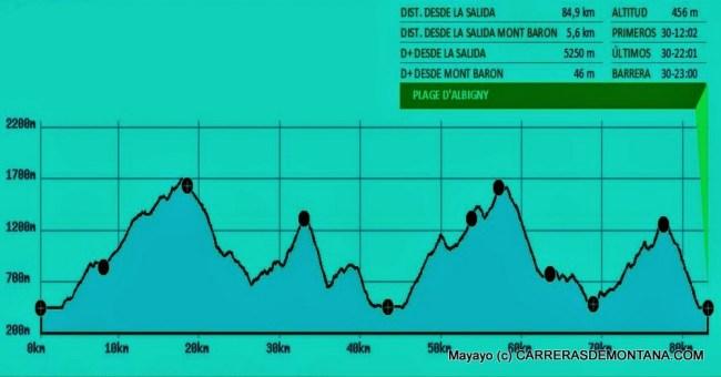 Mundial trail running annecy 2015: Perfil carrera.