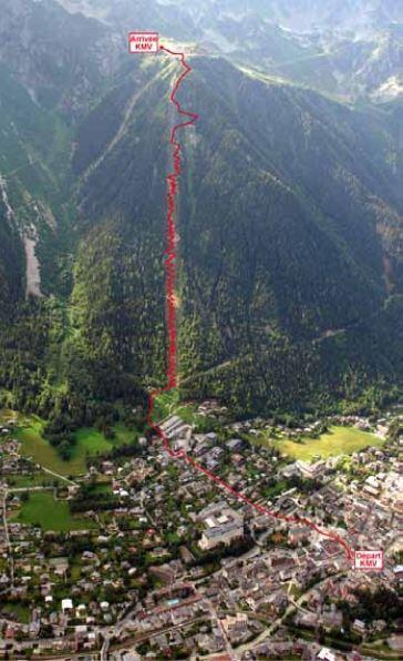 Kilometro Vertical Mont Blanc. Panorámica.