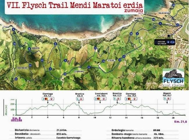 Zumaia Flysch Trail 2015 media maraton recorrido y perfil