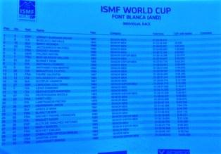 Skimo Individual Fontblanca