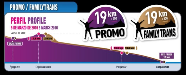 Transgrancanaria 2016 promo 19km perfil carrera
