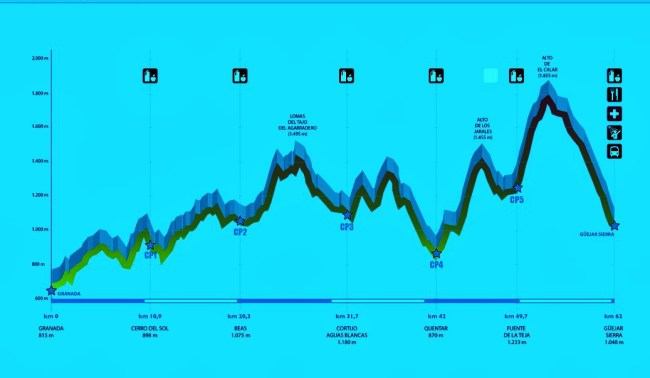 Ultra Sierra Nevada 2016 Perfil 62km (2)