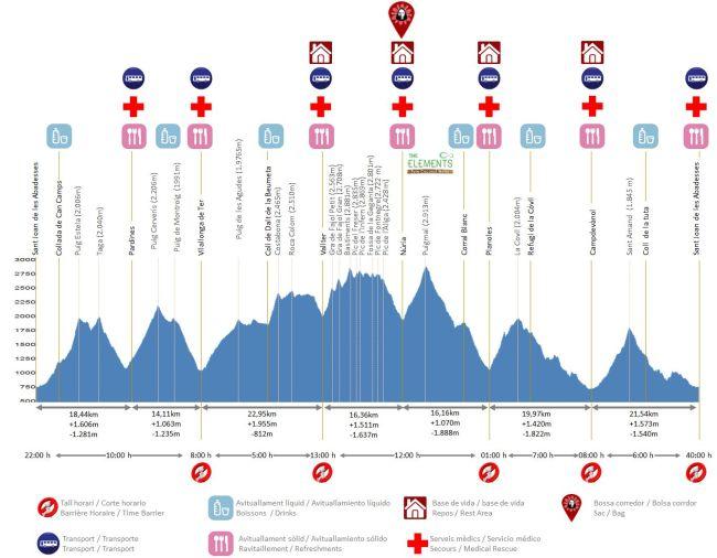 emmona ultra trail 2016 (11)