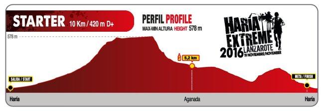Haría Extreme 2016: Perfil Starter 10km