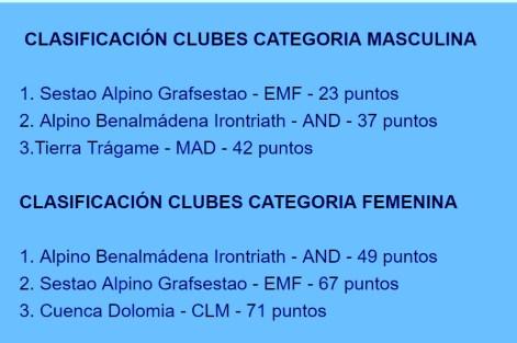 Zumaia Flysch trail 2016 resultados clubs