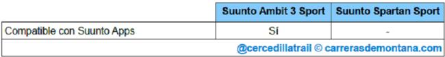 suunto-spartan-sport-vs-ambit3-sport-02