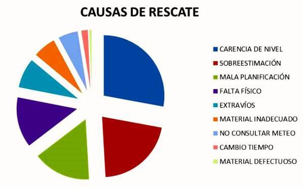 accidentes-de-montac3b1a-datos-rescates-montac3b1a-guardia-civil