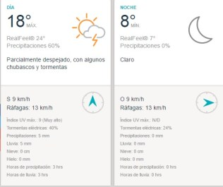 101 de ronda tiempo por accuweather.com