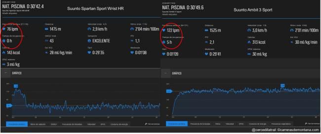 Suunto Spartan Sport WristHR 01 Natación