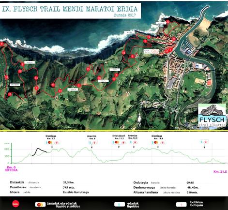 zumaia flysch trail 2017 (10)