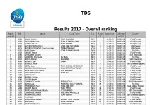 Resultados 2017 TDS 120k en UTMB