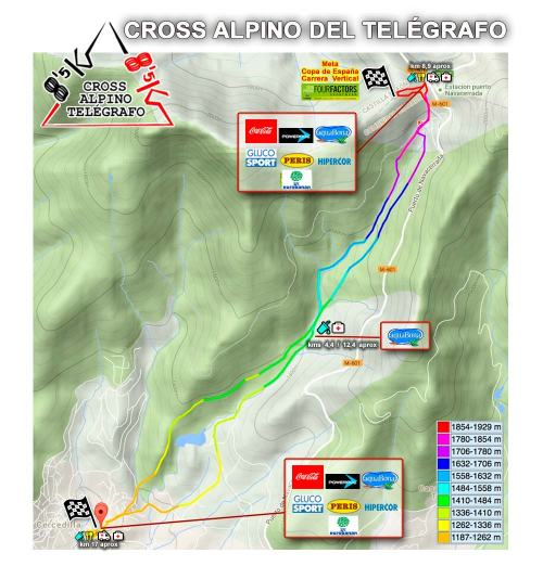 maraton-alpino-madrid-recorrido-CROSS-altimetria-2016