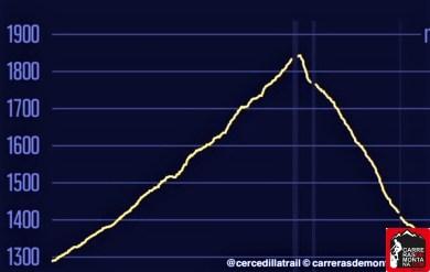cross alpino telegrafo 2018 perfil