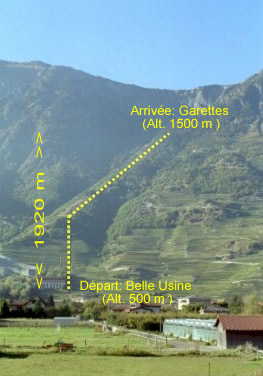 kilometro-vertical-la-fully-recorrido