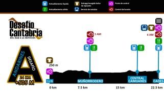 Desafio Cantabria 2019 perfil marcha 24k