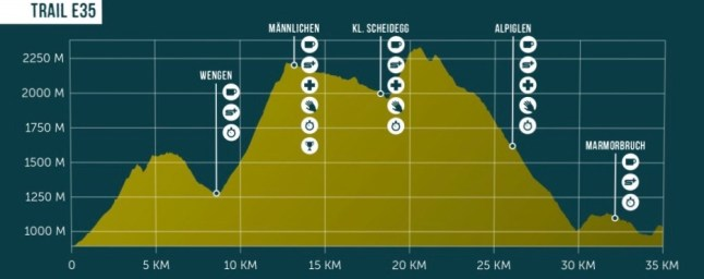 eiger ultra trail carreras de montaña suiza alpes (9)