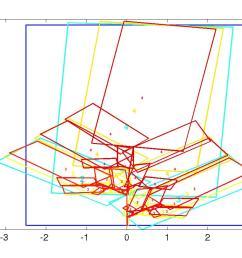the fern tree fractal fern m  [ 1080 x 810 Pixel ]