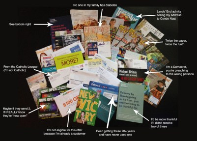 Direct Mail is Junk Mail