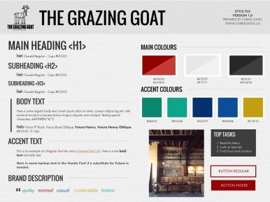 The Grazing Goat - Style Tile