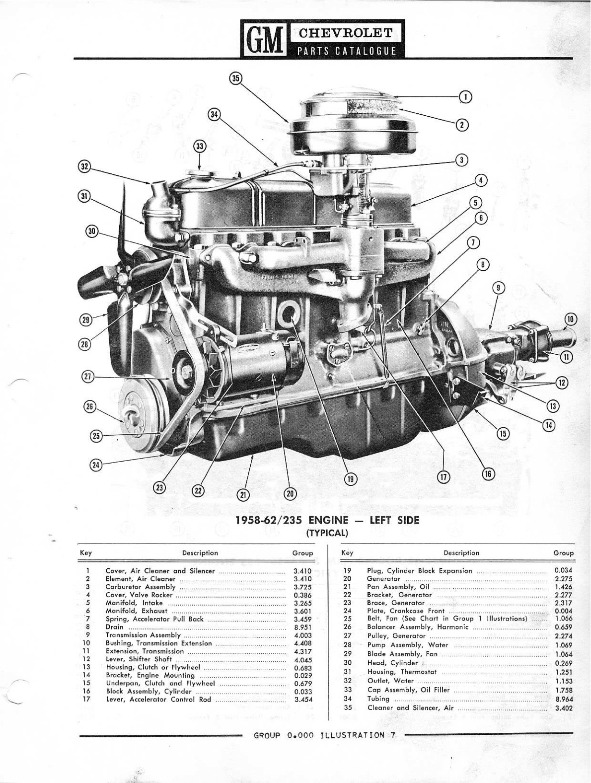 1958-1967-3chevrolet-chevy-parts-and-illustration-catalog