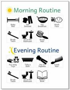 Daily routine charts also brilliant kids for chores  rh carrotsareorange