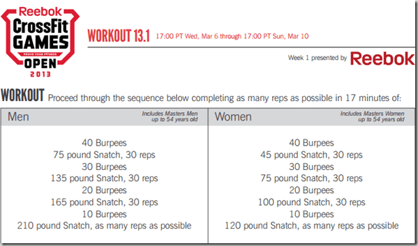 CrossFit_Open_Workout_13.1