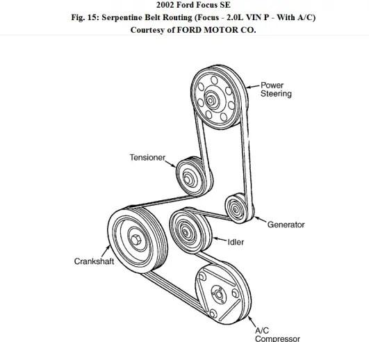 2007 Ford Fusion Alternator Diagram. Ford. Wiring Diagrams