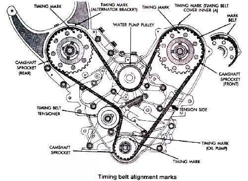 toyota celica timing belt diagram