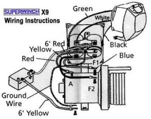 What Is The Wiring For A Dayton Winch Model # 3VJ74?  Blurtit