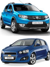 Dacia-Sandero-Chevrolet-Aveo