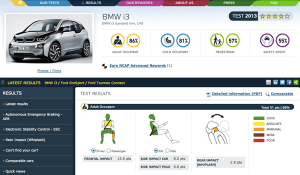 bmw-i3-euro-ncap-crash-test-results