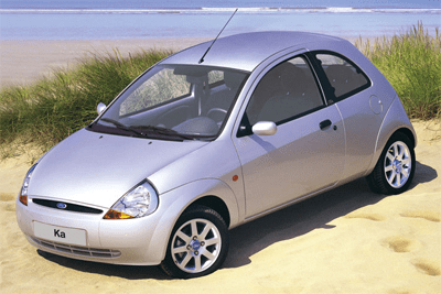 Ford_Ka-auto-sales-statistics-Europe