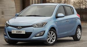 Hyundai-i20-auto-sales-statistics-Europe