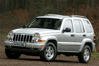Jeep_Cherokee_KJ-auto-sales-statistics-Europe