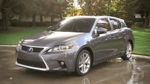 Lexus-CT-auto-sales-statistics-Europe