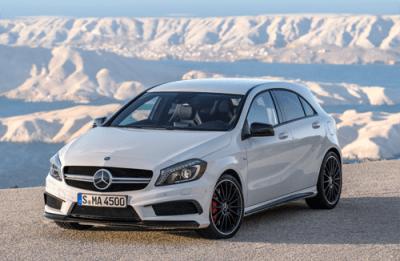 Mercedes-Benz-A-Class-auto-sales-statistics-Europe