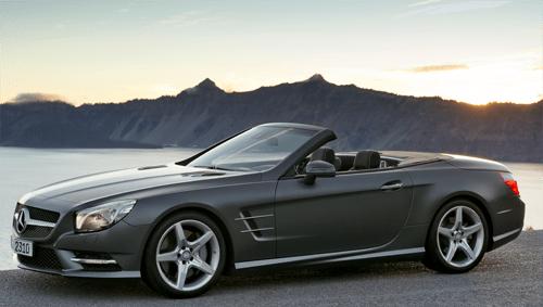 Mercedes-Benz-SL-auto-sales-statistics-Europe