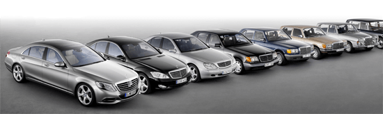 Mercedes_Benz-S_Class-generations-auto-sales-statistics-Europe