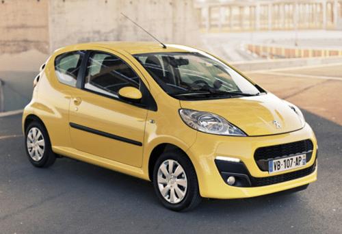 Peugeot-107-auto-sales-statistics-Europe