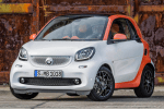 Smart-Fortwo-auto-sales-statistics-Europe