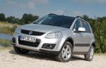Suzuki-SX4-auto-sales-statistics-Europe