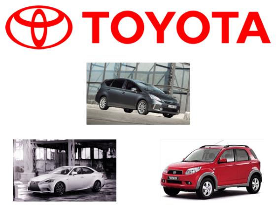 Toyota-Motor-Corporation-car-sales-figures-Europe
