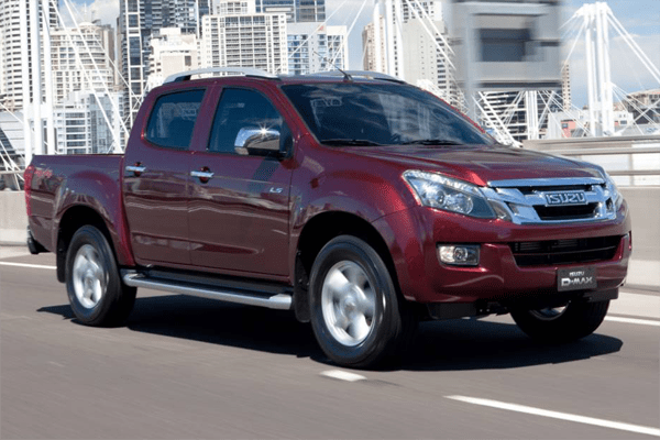 Auto Sales Europe Data: Isuzu D-Max European Sales Figures