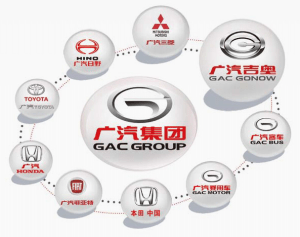 Guangzhou_Automobile_Group-Joint_Ventures
