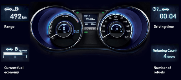 Hyundai_ix35-Hydrogen-Fuel_Cell_Vehicle-gauge_cluster