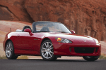 Honda_S2000-US-car-sales-statistics