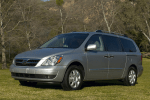 Hyundai_Entourage-US-car-sales-statistics