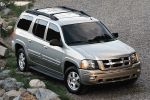 Isuzu_Ascender-US-car-sales-statistics