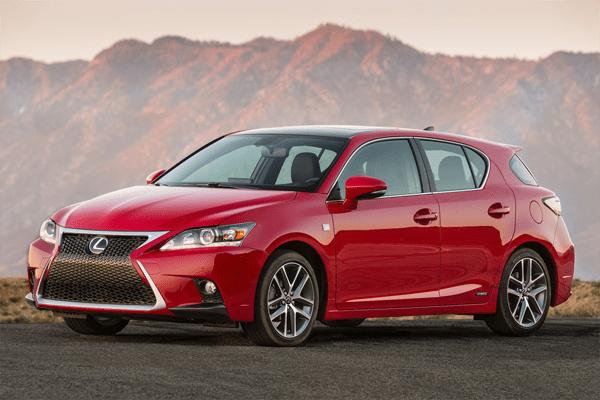 Lexus_CT-US-car-sales-statistics